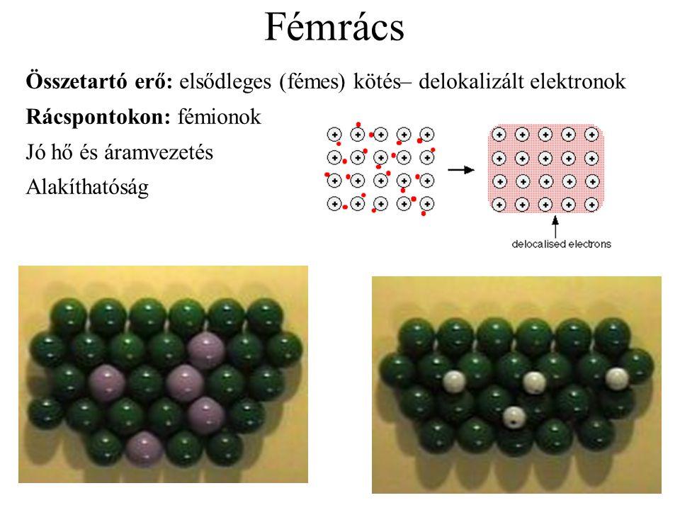 Fémrács Összetartó erő: elsődleges (fémes) kötés– delokalizált elektronok Rácspontokon: fémionok Jó hő és áramvezetés Alakíthatóság