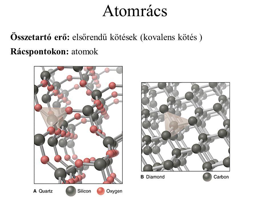 Atomrács Összetartó erő: elsőrendű kötések (kovalens kötés ) Rácspontokon: atomok