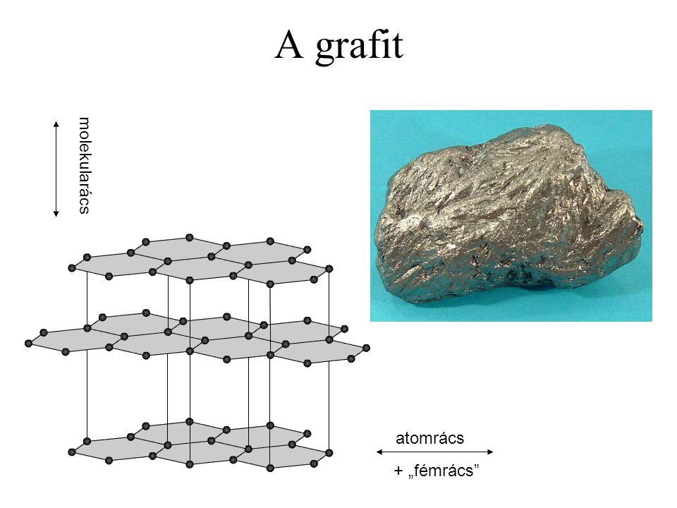 """A grafit atomrács molekularács + """"fémrács"""