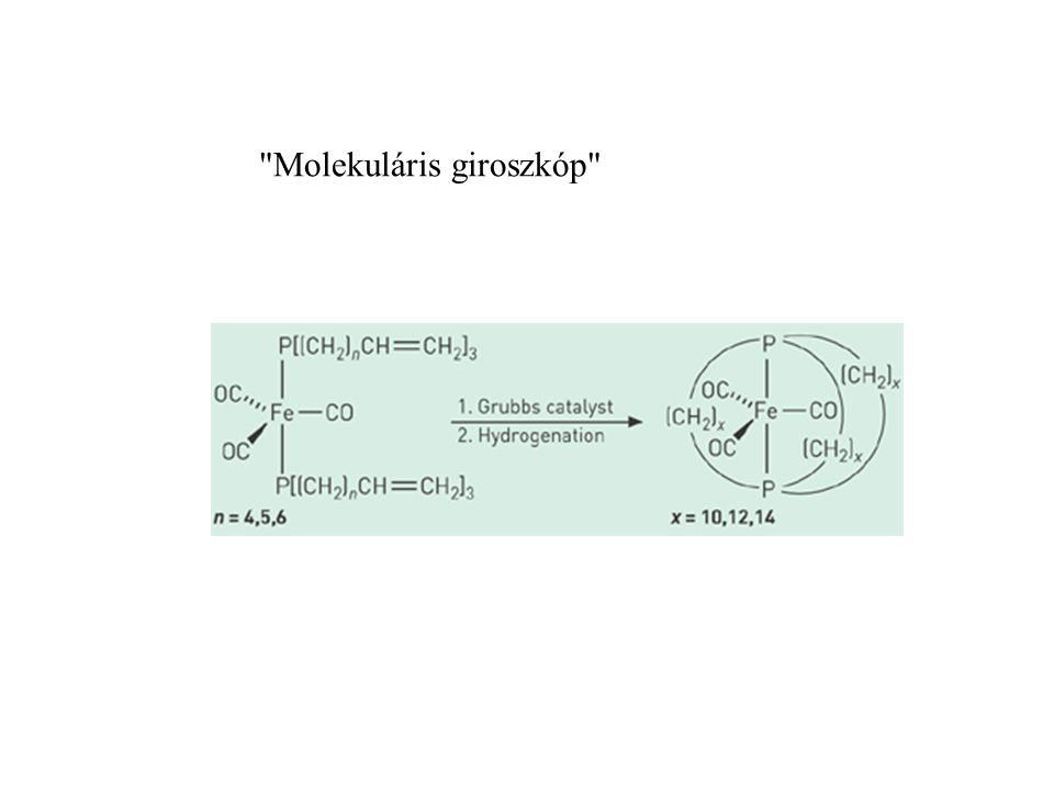 Molekuláris giroszkóp