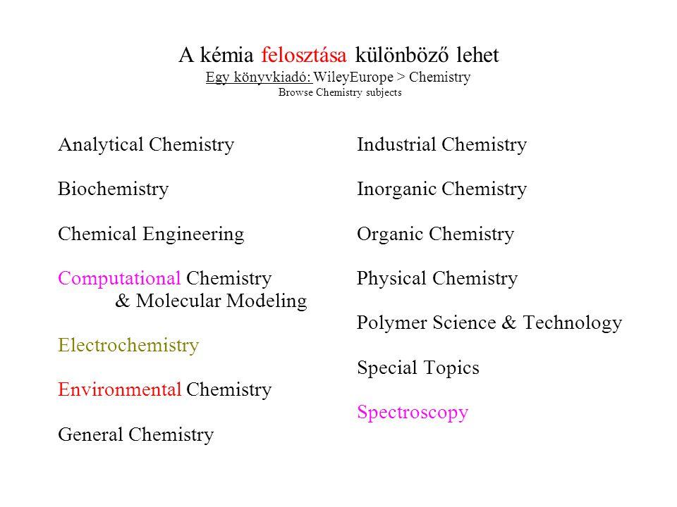 A kémia felosztása különböző lehet Egy könyvkiadó: WileyEurope > Chemistry Browse Chemistry subjects Analytical Chemistry Biochemistry Chemical Engine