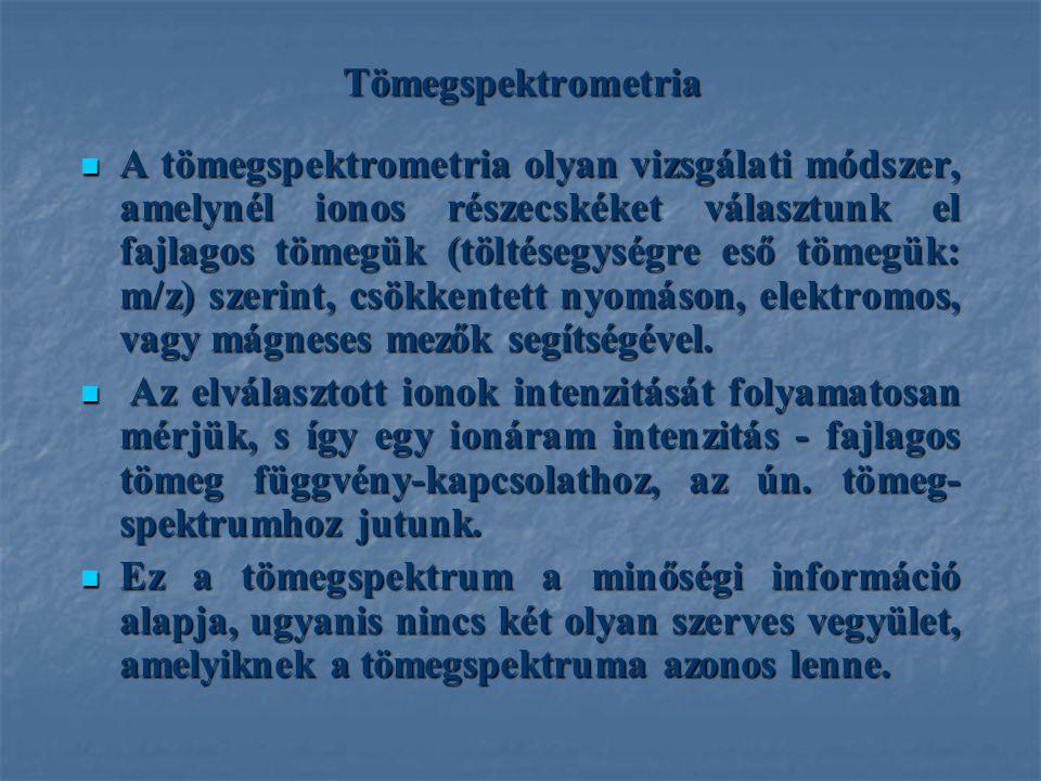 Tömegspektrométer részei 1.