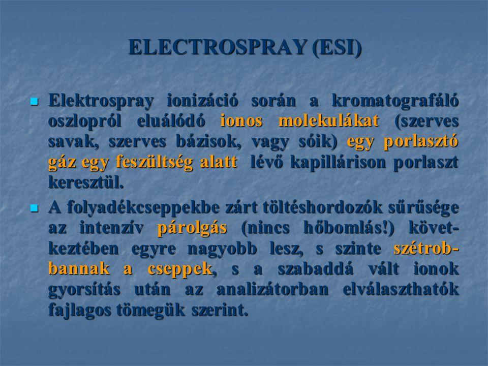 ELECTROSPRAY (ESI) Elektrospray ionizáció során a kromatografáló oszlopról eluálódó ionos molekulákat (szerves savak, szerves bázisok, vagy sóik) egy porlasztó gáz egy feszültség alatt lévő kapillárison porlaszt keresztül.