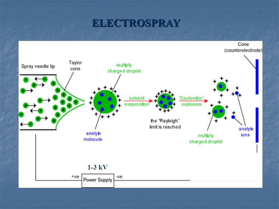 ELECTROSPRAY 1-3 kV