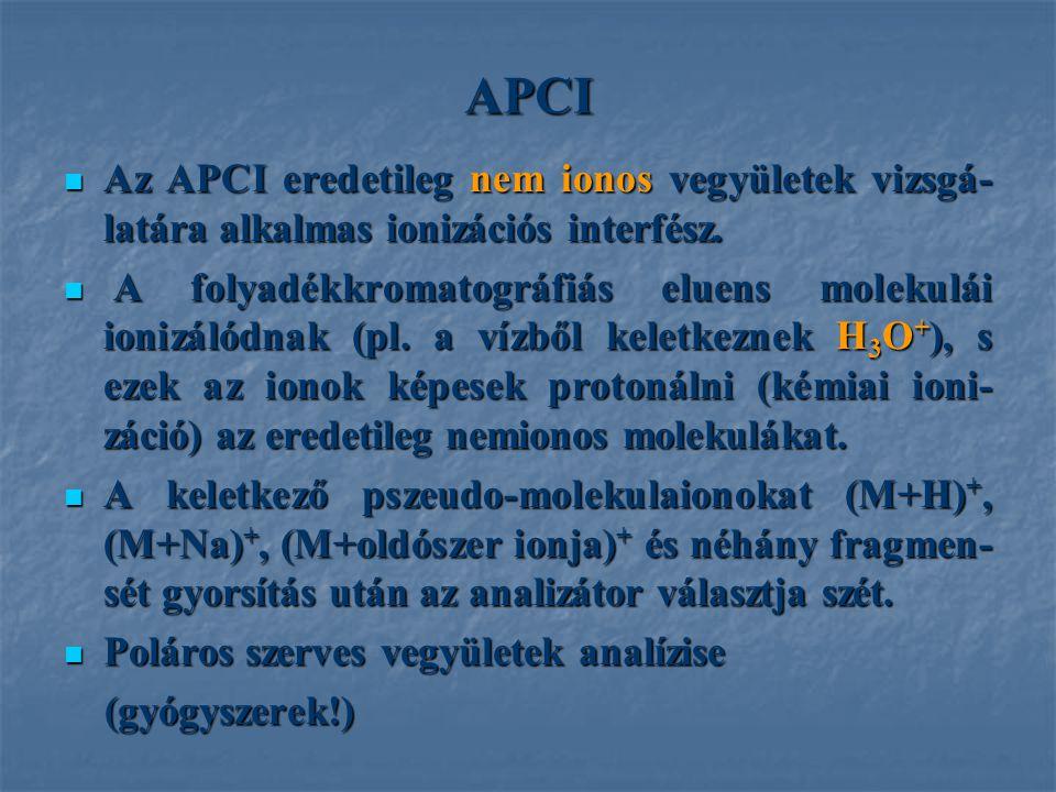 APCI Az APCI eredetileg nem ionos vegyületek vizsgá- latára alkalmas ionizációs interfész. Az APCI eredetileg nem ionos vegyületek vizsgá- latára alka