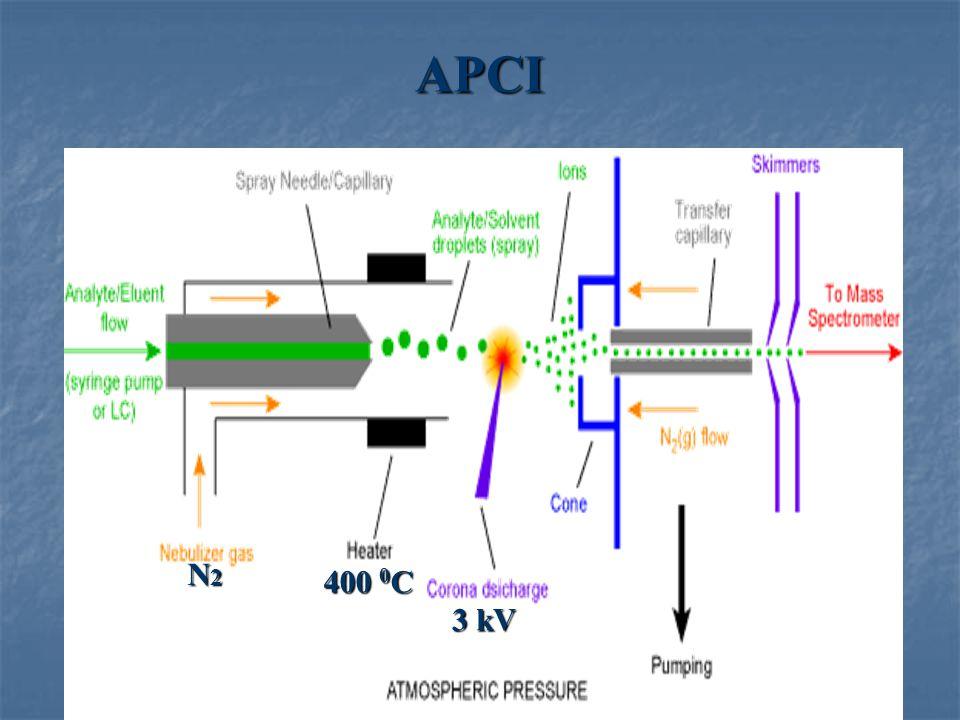 APCI N2N2N2N2 400 0 C 3 kV