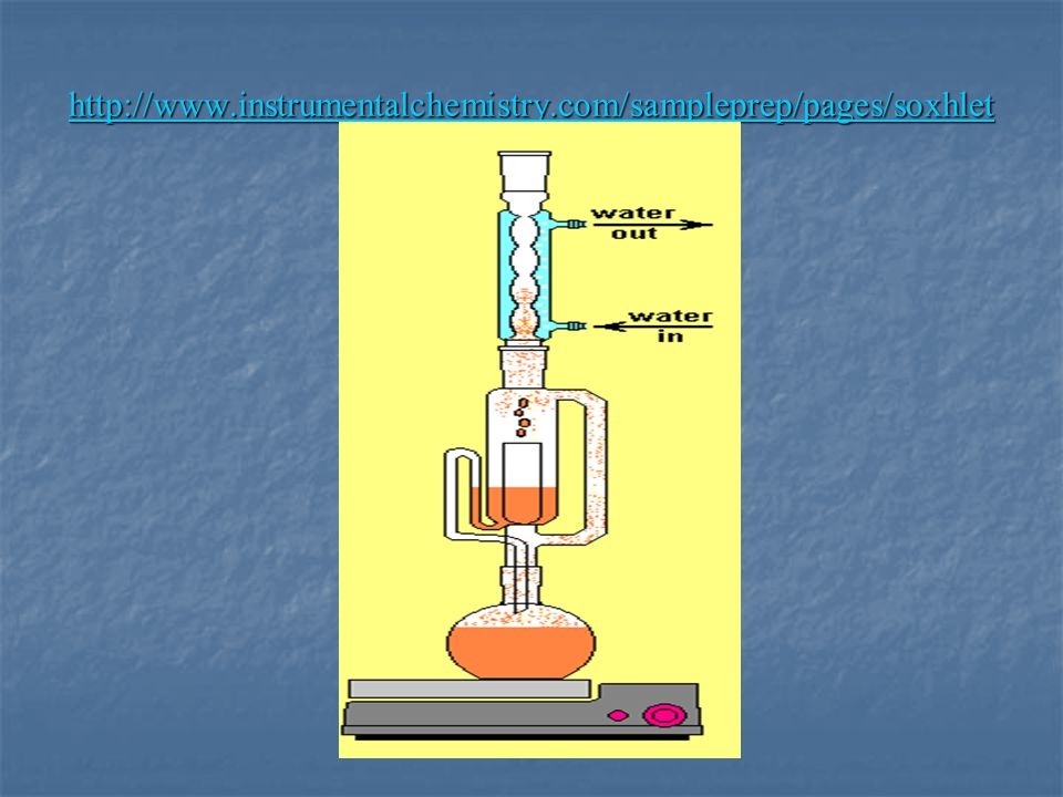 http://www.instrumentalchemistry.com/sampleprep/pages/soxhlet.htm http://www.instrumentalchemistry.com/sampleprep/pages/soxhlet.htm