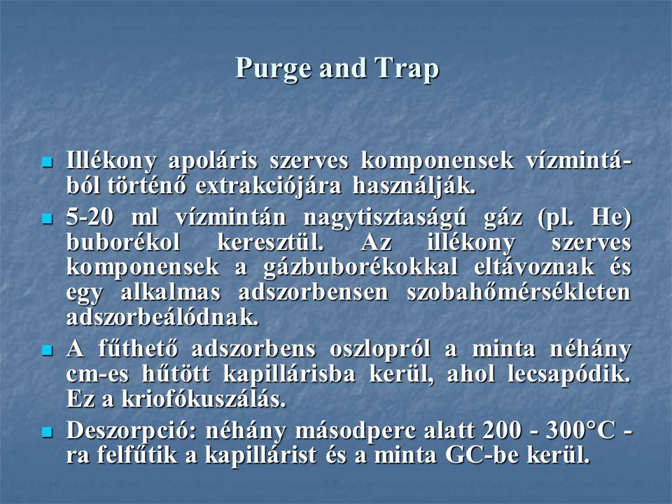 Purge and Trap Illékony apoláris szerves komponensek vízmintá- ból történő extrakciójára használják. Illékony apoláris szerves komponensek vízmintá- b