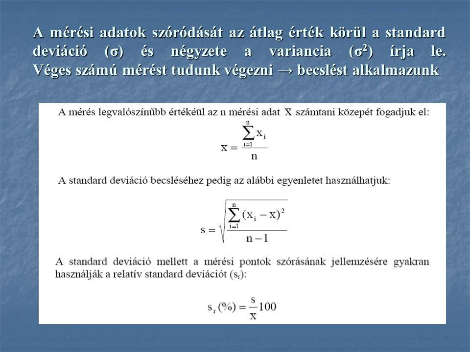 A mérési adatok szóródását az átlag érték körül a standard deviáció (σ) és négyzete a variancia (σ 2 ) írja le. Véges számú mérést tudunk végezni → be