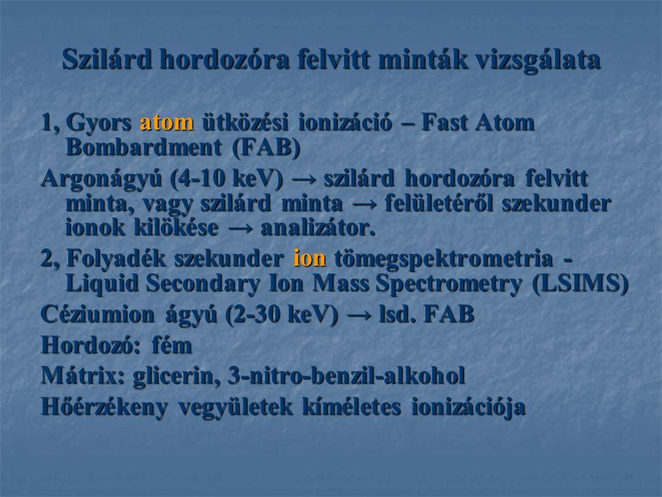 Szilárd hordozóra felvitt minták vizsgálata 1, Gyors atom ütközési ionizáció – Fast Atom Bombardment (FAB) Argonágyú (4-10 keV) → szilárd hordozóra fe