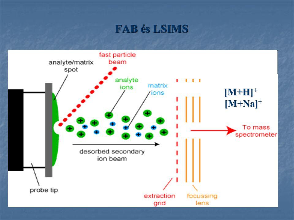 FAB és LSIMS [M+H] + [M+Na] + [M+Na] +