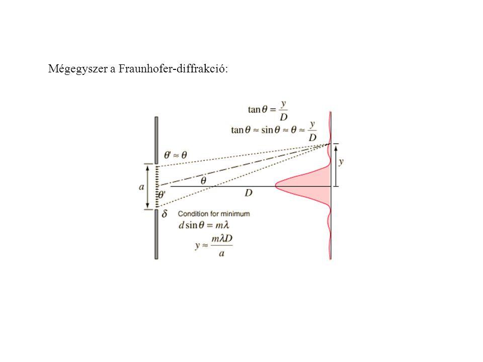 Mégegyszer a Fraunhofer-diffrakció: