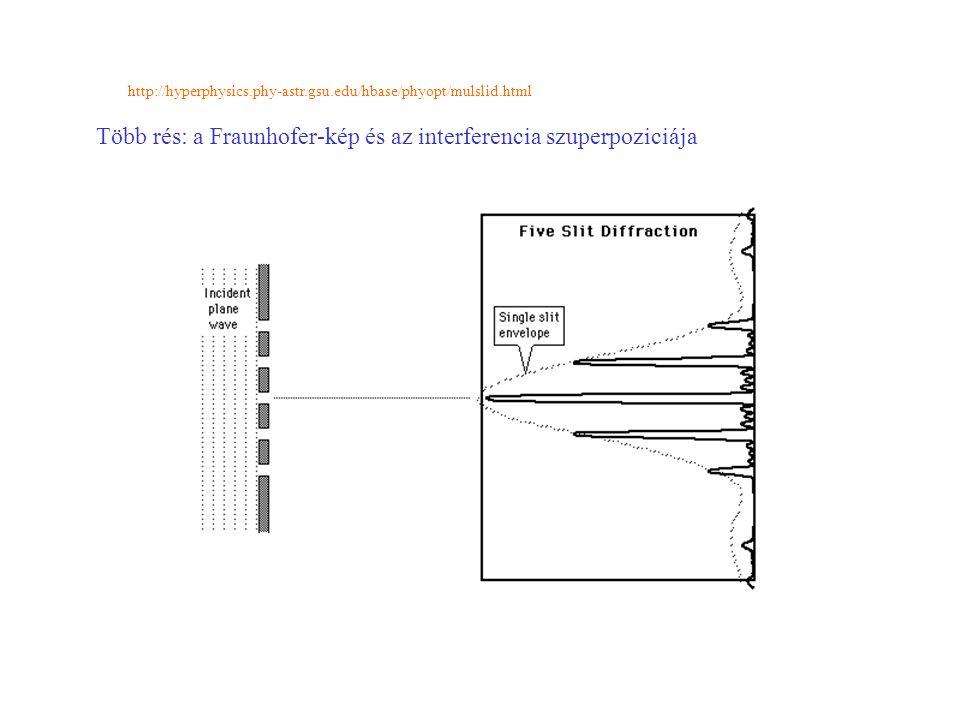 http://hyperphysics.phy-astr.gsu.edu/hbase/phyopt/mulslid.html Több rés: a Fraunhofer-kép és az interferencia szuperpoziciája