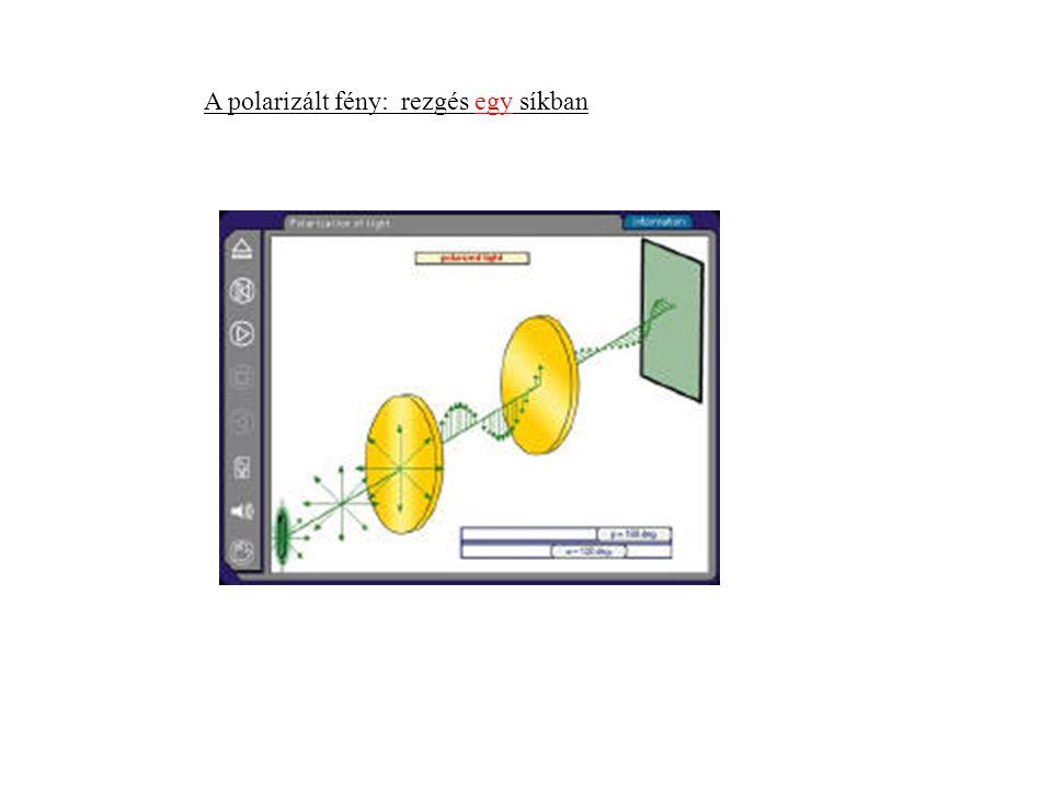A polarizált fény: rezgés egy síkban
