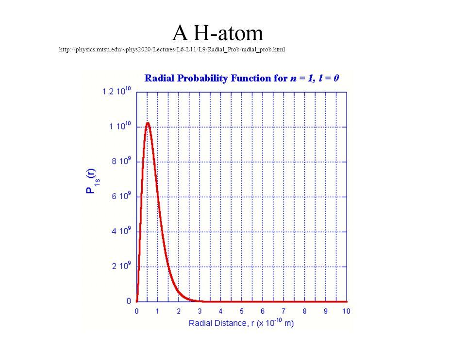 A H-atom http://physics.mtsu.edu/~phys2020/Lectures/L6-L11/L9/Radial_Prob/radial_prob.html