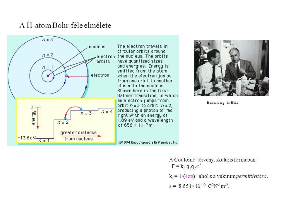 A H-atom Bohr-féle elmélete Heisenberg és Bohr A Coulomb-törvény, skaláris formában: F = k c q 1 q 2 /r 2 k c = 1/(4πε) ahol ε a vakuum permittivitása.