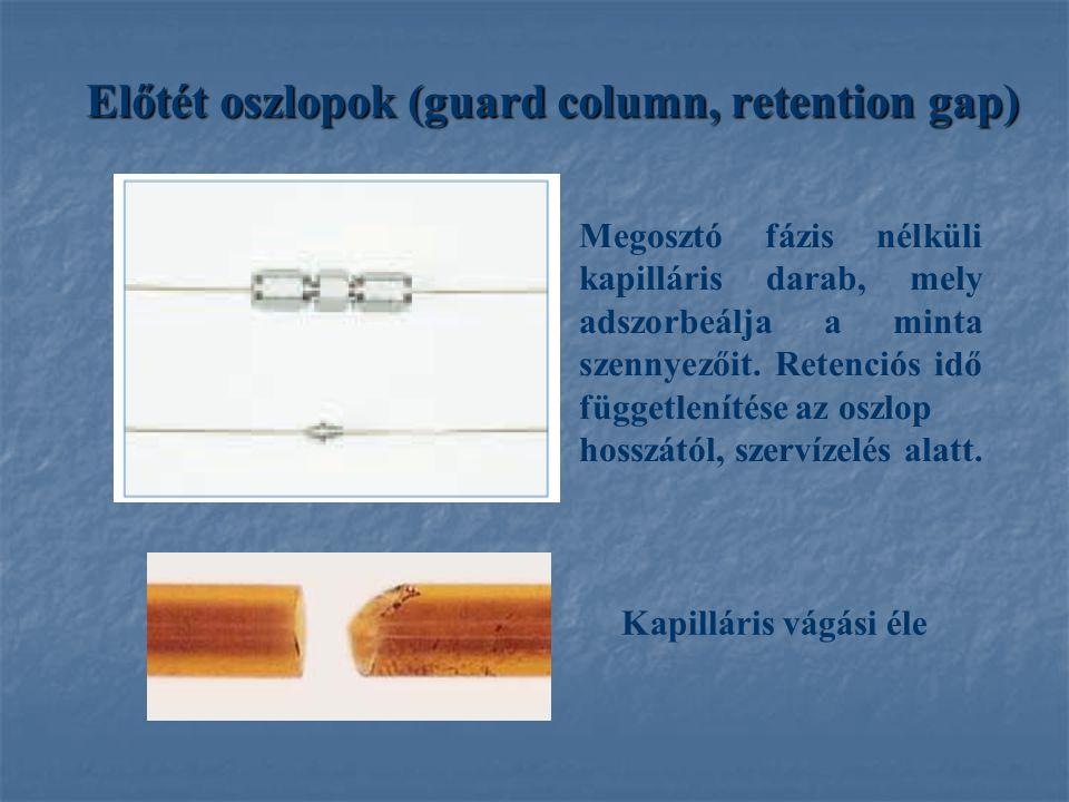 Előtét oszlopok (guard column, retention gap) Megosztó fázis nélküli kapilláris darab, mely adszorbeálja a minta szennyezőit. Retenciós idő függetlení
