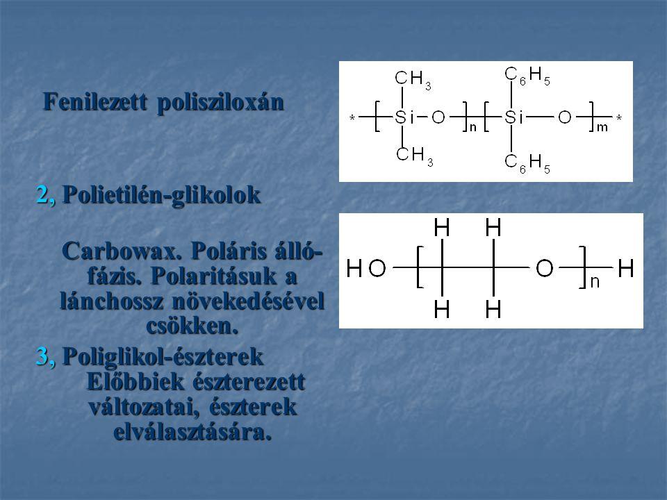 Fenilezett polisziloxán Fenilezett polisziloxán 2, Polietilén-glikolok Carbowax. Poláris álló- fázis. Polaritásuk a lánchossz növekedésével csökken. 3