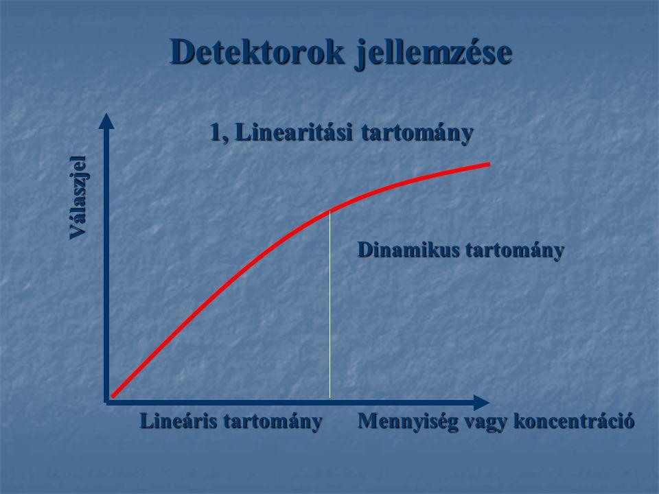 Detektorok jellemzése 1, Linearitási tartomány Lineáris tartomány Mennyiség vagy koncentráció Válaszjel Dinamikus tartomány