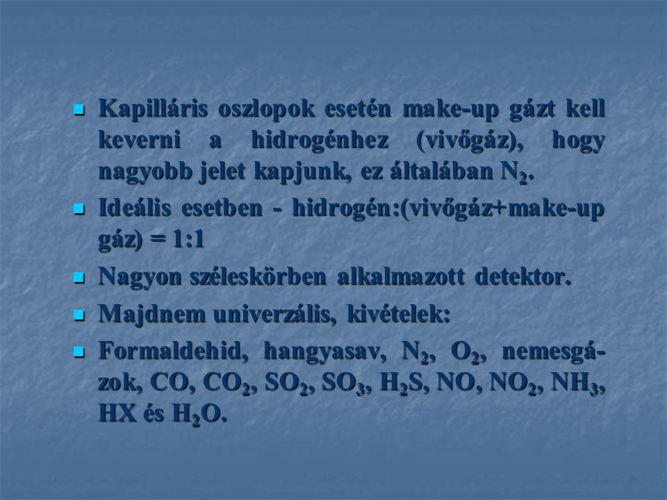 Kapilláris oszlopok esetén make-up gázt kell keverni a hidrogénhez (vivőgáz), hogy nagyobb jelet kapjunk, ez általában N 2. Kapilláris oszlopok esetén