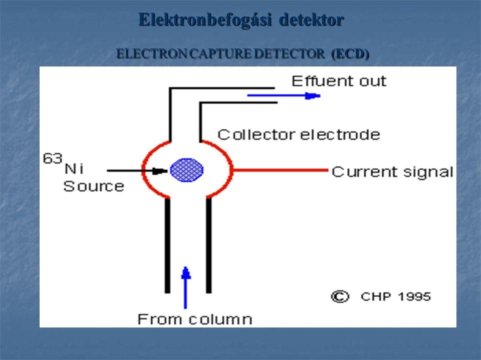 Elektronbefogási detektor ELECTRON CAPTURE DETECTOR (ECD)
