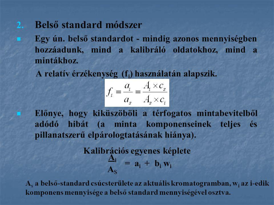 2.2. Belső standard módszer Egy ún.