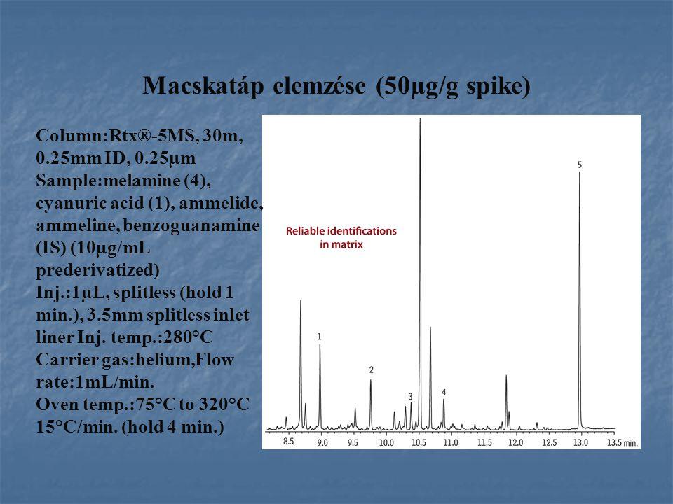Macskatáp elemzése (50µg/g spike) Column:Rtx®-5MS, 30m, 0.25mm ID, 0.25µm Sample:melamine (4), cyanuric acid (1), ammelide, ammeline, benzoguanamine (IS) (10µg/mL prederivatized) Inj.:1µL, splitless (hold 1 min.), 3.5mm splitless inlet liner Inj.