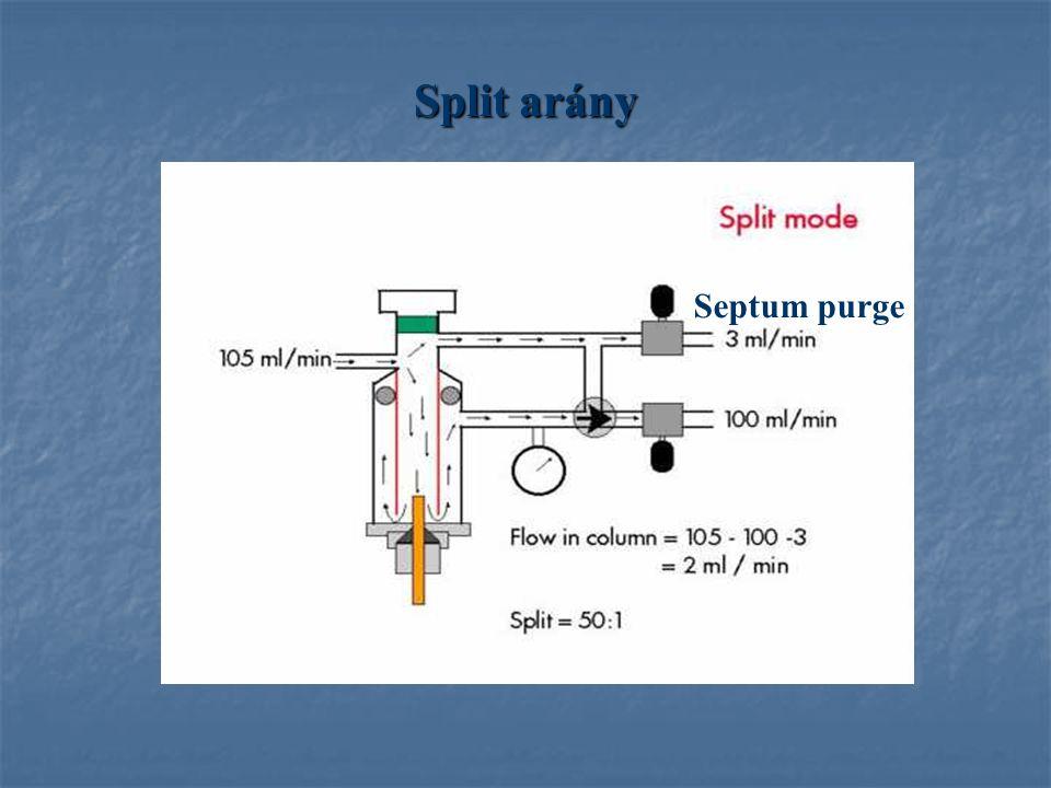 Split arány Septum purge