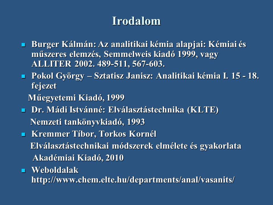 Irodalom Burger Kálmán: Az analitikai kémia alapjai: Kémiai és műszeres elemzés, Semmelweis kiadó 1999, vagy ALLITER 2002. 489-511, 567-603. Burger Ká