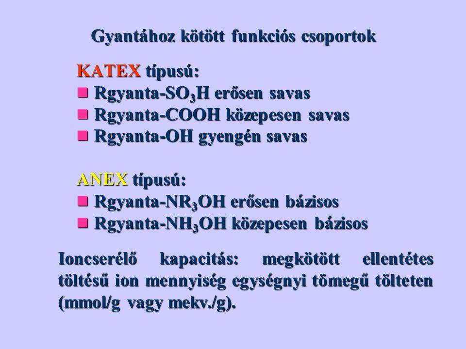 Gyantához kötött funkciós csoportok KATEX típusú: Rgyanta-SO 3 H erősen savas Rgyanta-SO 3 H erősen savas Rgyanta-COOH közepesen savas Rgyanta-COOH közepesen savas Rgyanta-OH gyengén savas Rgyanta-OH gyengén savas ANEX típusú: Rgyanta-NR 3 OH erősen bázisos Rgyanta-NR 3 OH erősen bázisos Rgyanta-NH 3 OH közepesen bázisos Rgyanta-NH 3 OH közepesen bázisos Ioncserélő kapacitás: megkötött ellentétes töltésű ion mennyiség egységnyi tömegű tölteten (mmol/g vagy mekv./g).