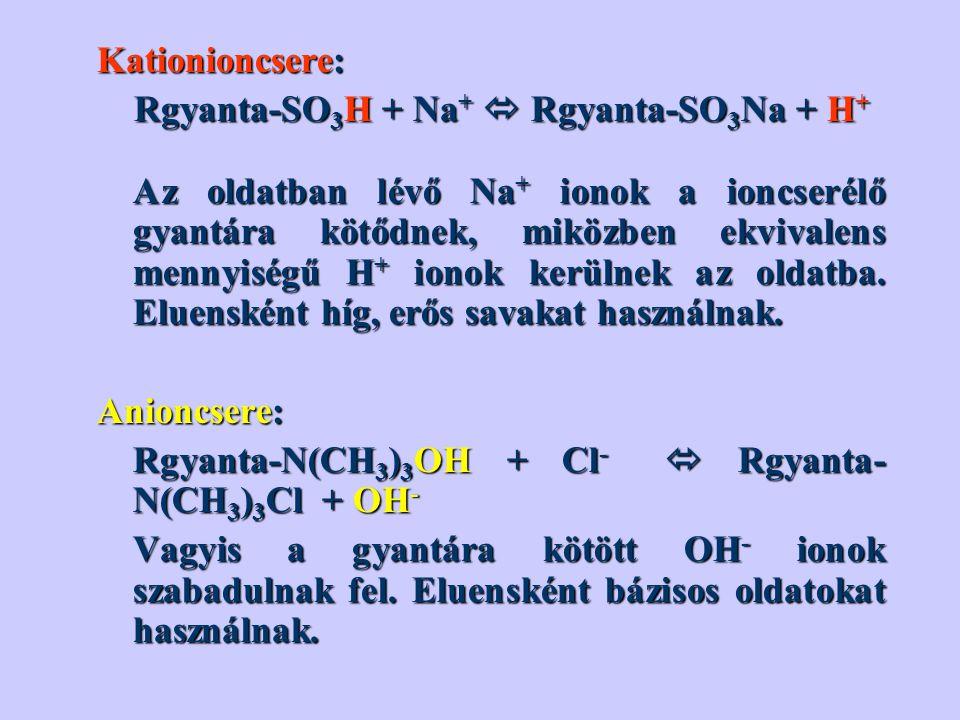 Kationioncsere: Rgyanta-SO 3 H + Na +  Rgyanta-SO 3 Na + H + Rgyanta-SO 3 H + Na +  Rgyanta-SO 3 Na + H + Az oldatban lévő Na + ionok a ioncserélő gyantára kötődnek, miközben ekvivalens mennyiségű H + ionok kerülnek az oldatba.