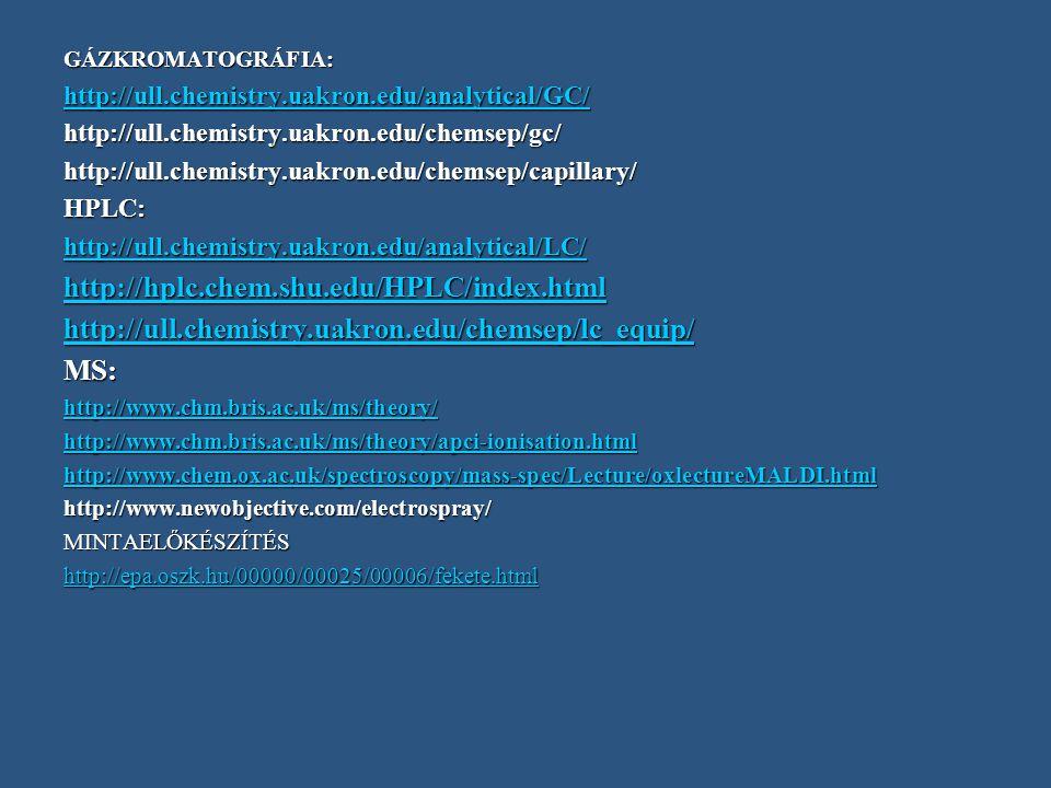 GÁZKROMATOGRÁFIA: http://ull.chemistry.uakron.edu/analytical/GC/ http://ull.chemistry.uakron.edu/chemsep/gc/http://ull.chemistry.uakron.edu/chemsep/capillary/HPLC: http://ull.chemistry.uakron.edu/analytical/LC/ http://hplc.chem.shu.edu/HPLC/index.html http://ull.chemistry.uakron.edu/chemsep/lc_equip/ MS: http://www.chm.bris.ac.uk/ms/theory/ http://www.chm.bris.ac.uk/ms/theory/apci-ionisation.html http://www.chem.ox.ac.uk/spectroscopy/mass-spec/Lecture/oxlectureMALDI.html http://www.newobjective.com/electrospray/MINTAELŐKÉSZÍTÉS http://epa.oszk.hu/00000/00025/00006/fekete.html