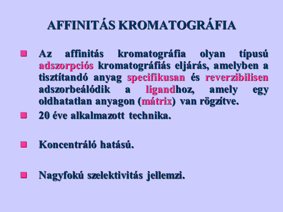 AFFINITÁS KROMATOGRÁFIA Az affinitás kromatográfia olyan típusú adszorpciós kromatográfiás eljárás, amelyben a tisztítandó anyag specifikusan és reverzibilisen adszorbeálódik a ligandhoz, amely egy oldhatatlan anyagon (mátrix) van rögzítve.