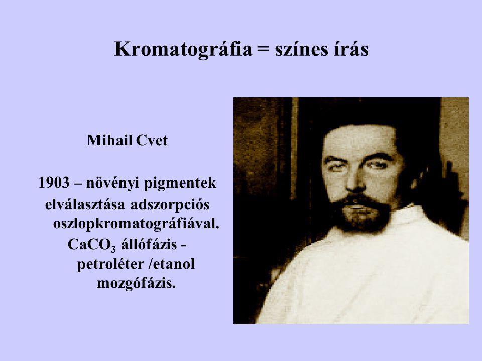 Kromatográfia = színes írás Mihail Cvet 1903 – növényi pigmentek elválasztása adszorpciós oszlopkromatográfiával. CaCO 3 állófázis - petroléter /etano