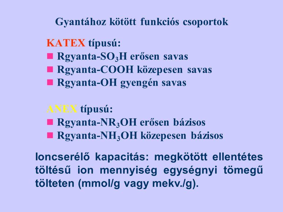 Gyantához kötött funkciós csoportok KATEX típusú: Rgyanta-SO 3 H erősen savas Rgyanta-COOH közepesen savas Rgyanta-OH gyengén savas ANEX típusú: Rgyan