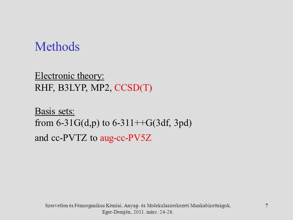 Szervetlen és Fémorganikus Kémiai, Anyag- és Molekulaszerkezeti Munkabizottságok, Eger-Demjén, 2011.