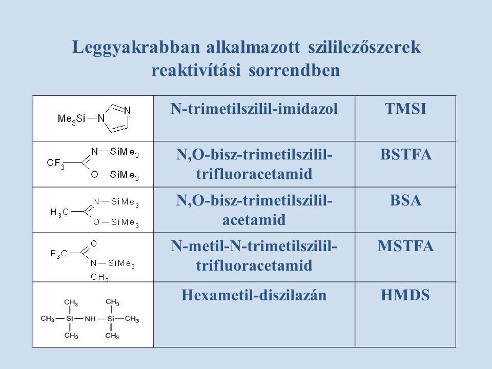 Leggyakrabban alkalmazott szililezőszerek reaktivítási sorrendben N-trimetilszilil-imidazolTMSI N,O-bisz-trimetilszilil- trifluoracetamid BSTFA N,O-bisz-trimetilszilil- acetamid BSA N-metil-N-trimetilszilil- trifluoracetamid MSTFA Hexametil-diszilazánHMDS