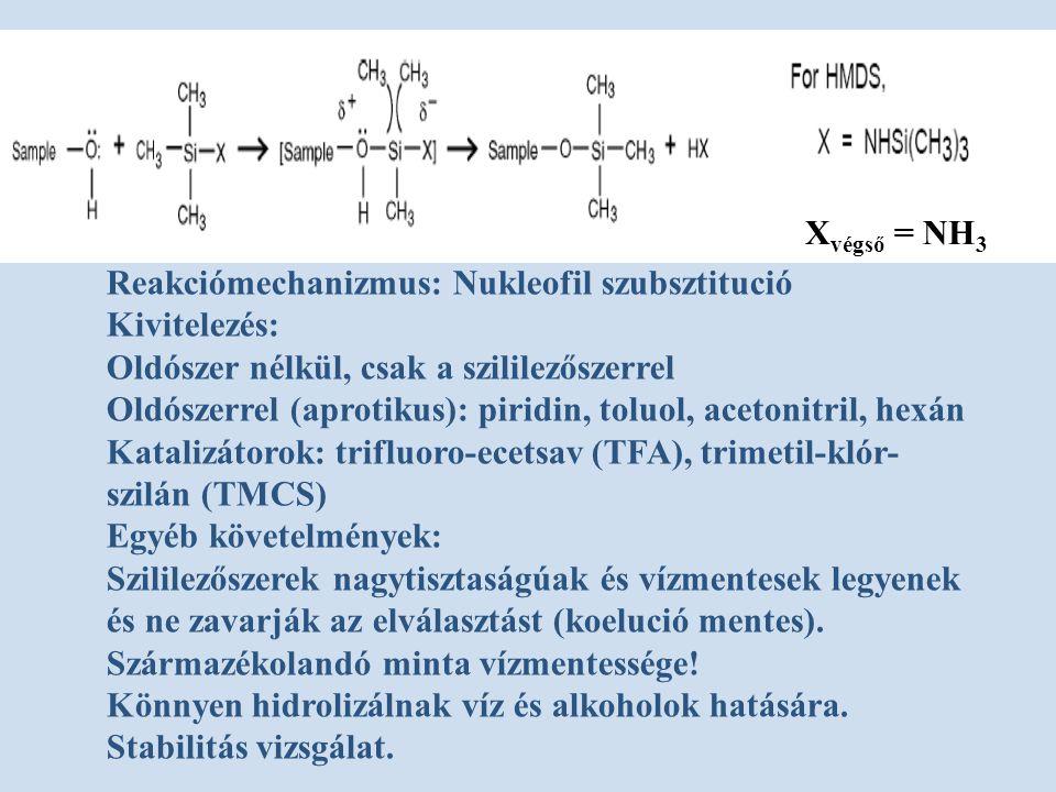 X végső = NH 3 Reakciómechanizmus: Nukleofil szubsztitució Kivitelezés: Oldószer nélkül, csak a szililezőszerrel Oldószerrel (aprotikus): piridin, tol