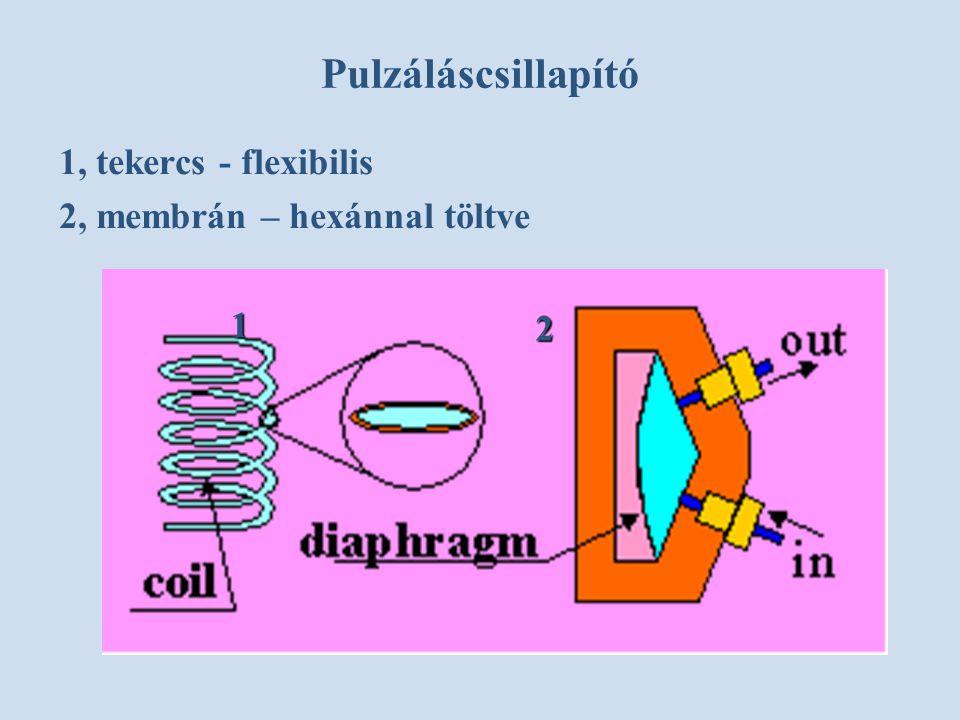 1, tekercs - flexibilis 2, membrán – hexánnal töltve 1 2