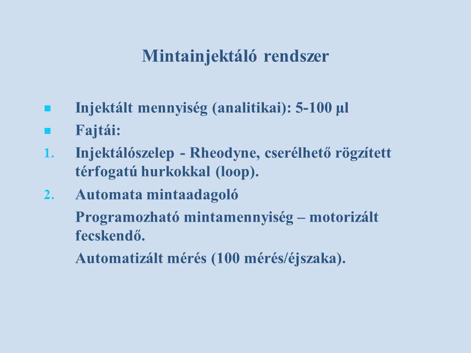 Mintainjektáló rendszer Injektált mennyiség (analitikai): 5-100 μl Fajtái: 1.