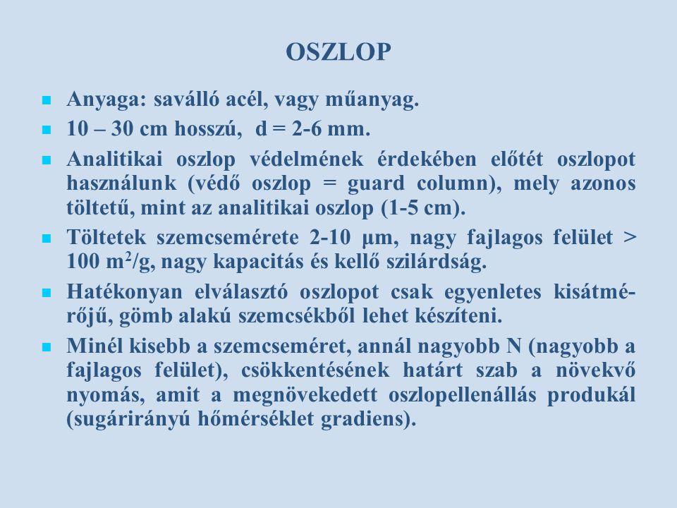 OSZLOP Anyaga: saválló acél, vagy műanyag. 10 – 30 cm hosszú, d = 2-6 mm. Analitikai oszlop védelmének érdekében előtét oszlopot használunk (védő oszl