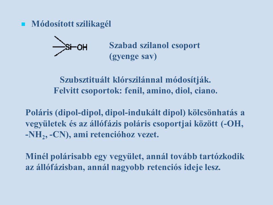 Módosított szilikagél Szabad szilanol csoport (gyenge sav) Szubsztituált klórszilánnal módosítják. Felvitt csoportok: fenil, amino, diol, ciano. Polár