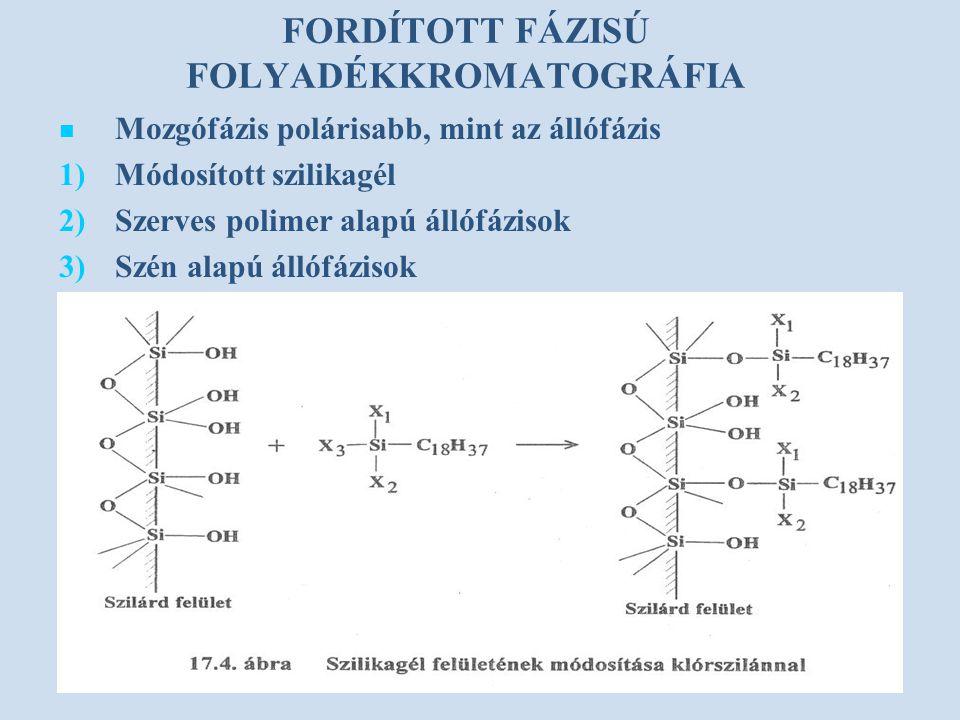 FORDÍTOTT FÁZISÚ FOLYADÉKKROMATOGRÁFIA Mozgófázis polárisabb, mint az állófázis 1) 1)Módosított szilikagél 2) 2)Szerves polimer alapú állófázisok 3) 3)Szén alapú állófázisok