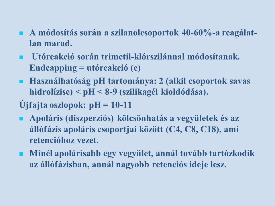 A módosítás során a szilanolcsoportok 40-60%-a reagálat- lan marad. Utóreakció során trimetil-klórszilánnal módosítanak. Endcapping = utóreakció (e) H