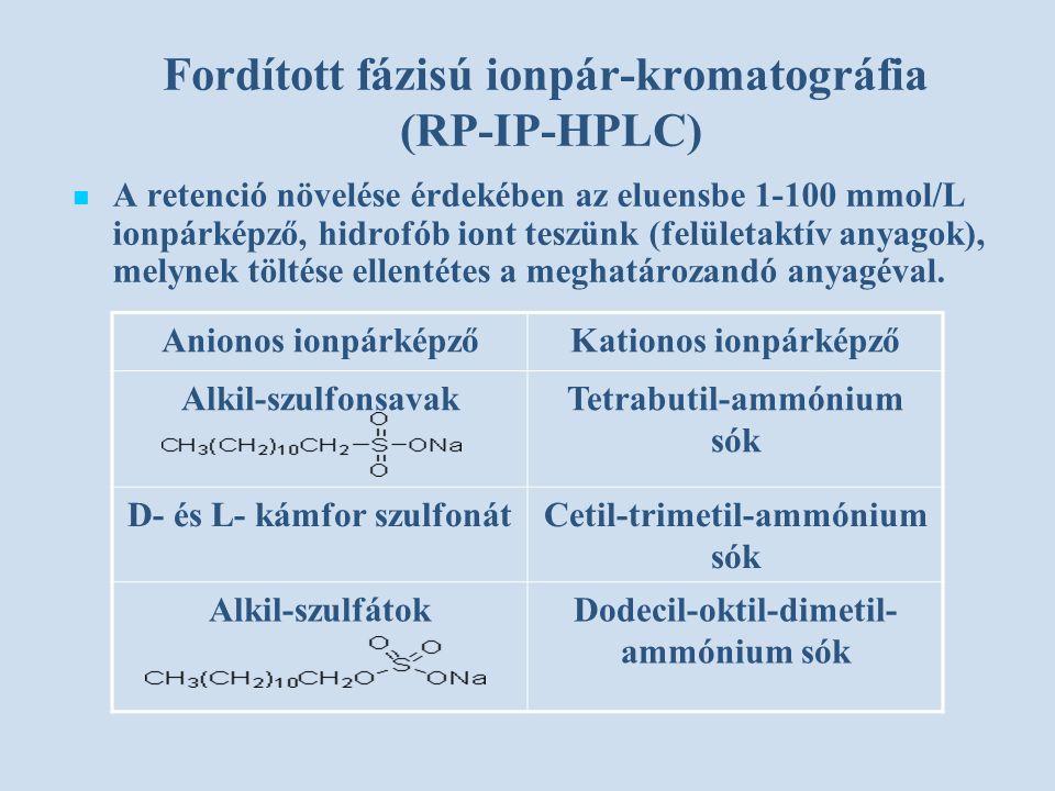 Fordított fázisú ionpár-kromatográfia (RP-IP-HPLC) A retenció növelése érdekében az eluensbe 1-100 mmol/L ionpárképző, hidrofób iont teszünk (felületaktív anyagok), melynek töltése ellentétes a meghatározandó anyagéval.