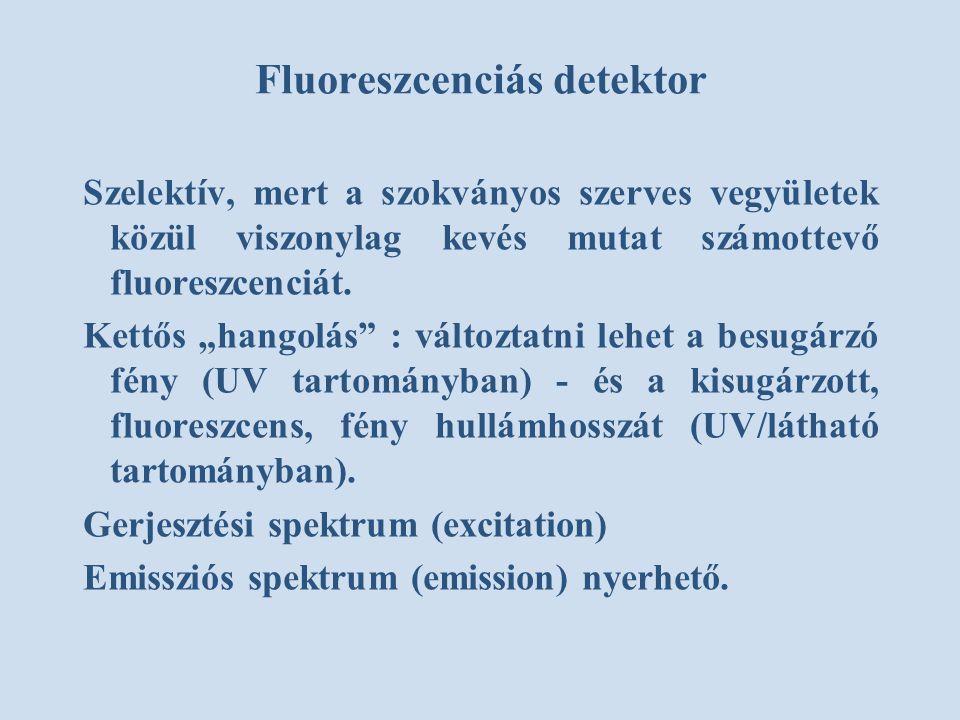 Fluoreszcenciás detektor Szelektív, mert a szokványos szerves vegyületek közül viszonylag kevés mutat számottevő fluoreszcenciát.