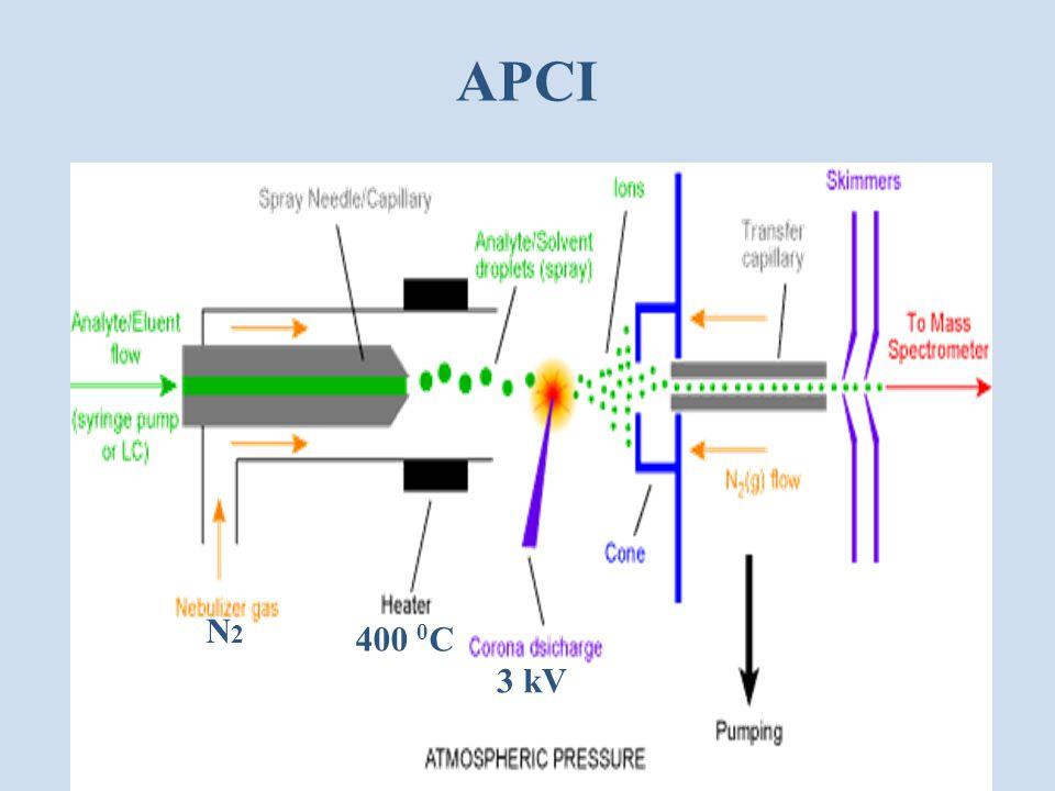 APCI N2N2 400 0 C 3 kV