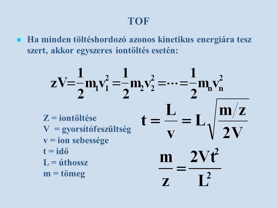 TOF Ha minden töltéshordozó azonos kinetikus energiára tesz szert, akkor egyszeres iontöltés esetén: Z = iontöltése V = gyorsítófeszültség v = ion sebessége t = idő L = úthossz m = tömeg