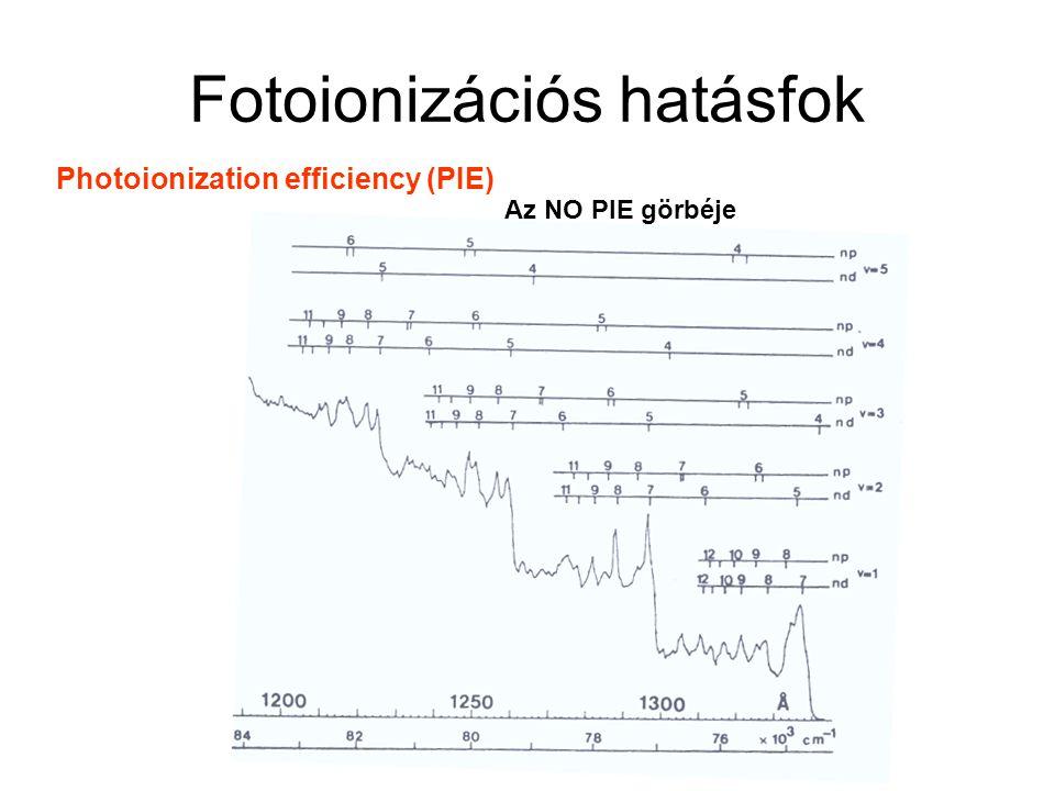 Fotoionizációs hatásfok Photoionization efficiency (PIE) Az NO PIE görbéje