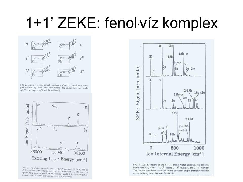 1+1' ZEKE: fenol  víz komplex